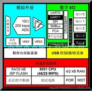 通用LCD测试机批发 厂家直销通用LCD测试机