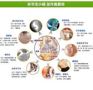 氨糖批发|氨基葡萄糖硫酸软骨素|中老年关节保健品|氨糖风湿骨病