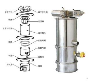 真空上料机/上料机/自动上料机/颗粒上料机/粉末上料机/气动上料