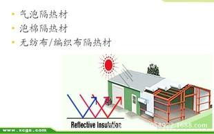 国际标准隔热材系列气泡隔热材泡棉隔热材无纺布/编织布隔热材