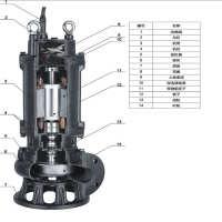 潜污泵厂家直销QW潜污泵WQ潜污泵1.1KW1.5KW0.75KW