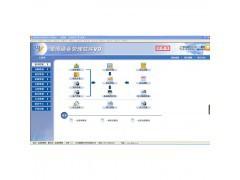 澳博商业软件