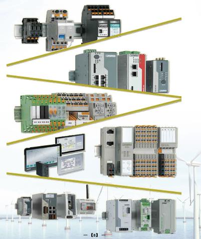 菲尼克斯触摸屏,工业PC 机,电源,断路器,接触器, 继电器