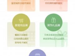 上海外贸展会华交会时间地址