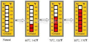 供应北京厂家直销电力设备常用示温标签